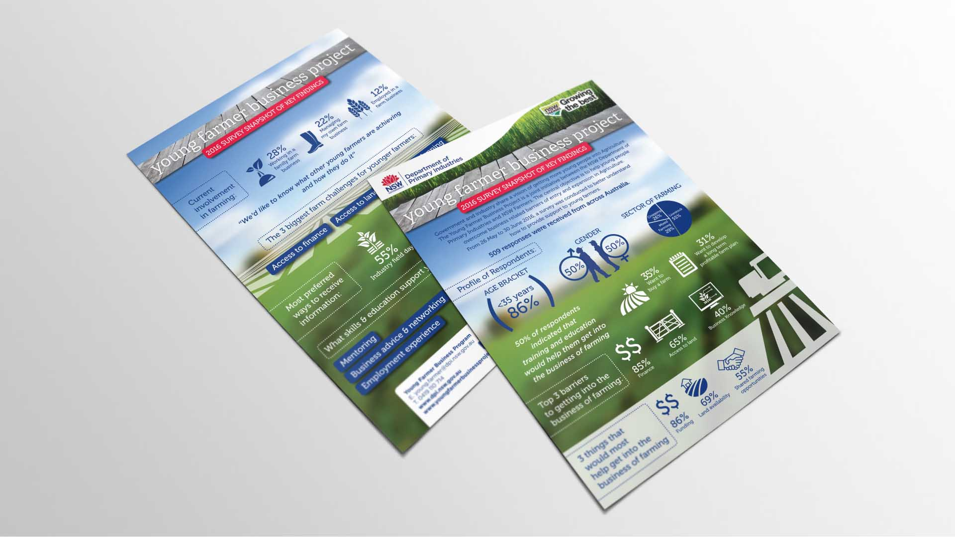 Portfolio - Young Farmer Business Project Brochure | StartleArt Graphic Design